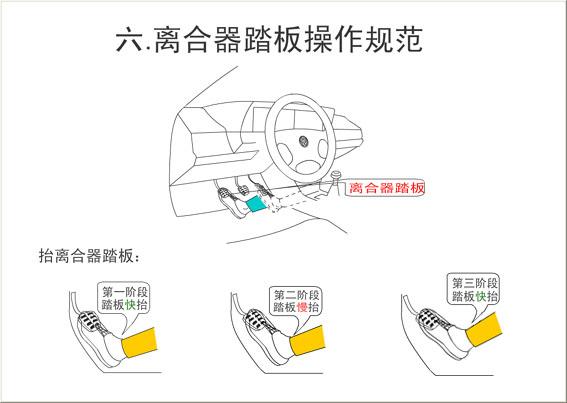 2013驾校必备:汽车驾驶模拟器!
